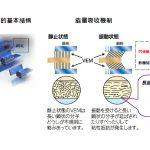 <h3><strong>日鐵制震產品 - 黏彈性制震壁(VEM)</strong></h3>